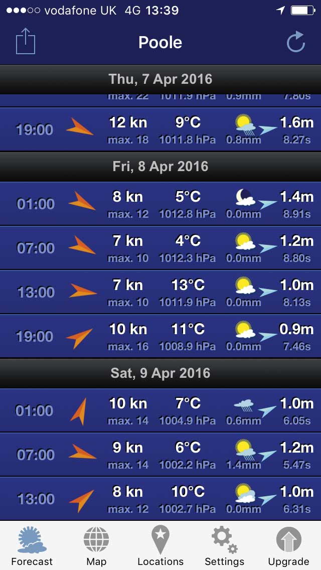 yachting-weather-app